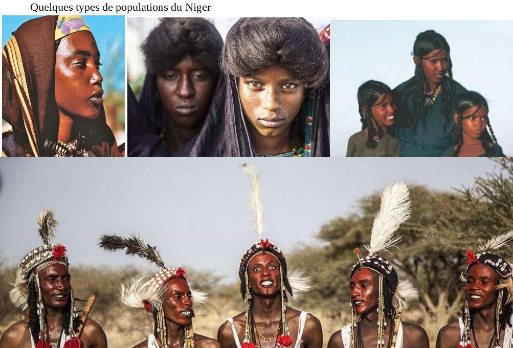 Popularions du Niger